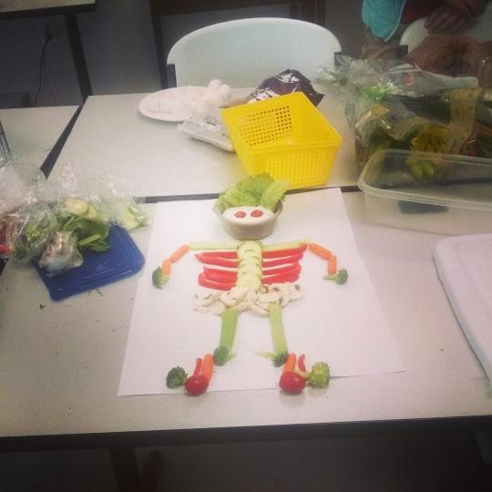 Edible Skeleton2